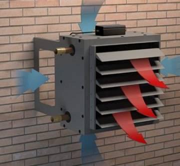 Отопление электрическое воздушное